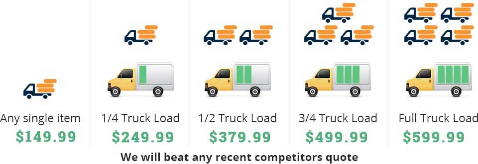 junk removal los angeles cost chart